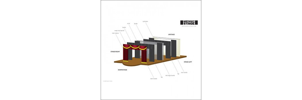Stage Curtain Layout Basics
